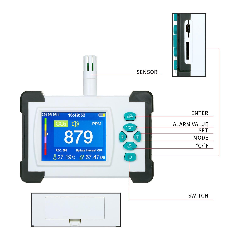 产品描述10 bc510
